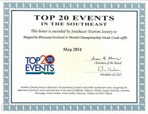 Top 20 event certificate